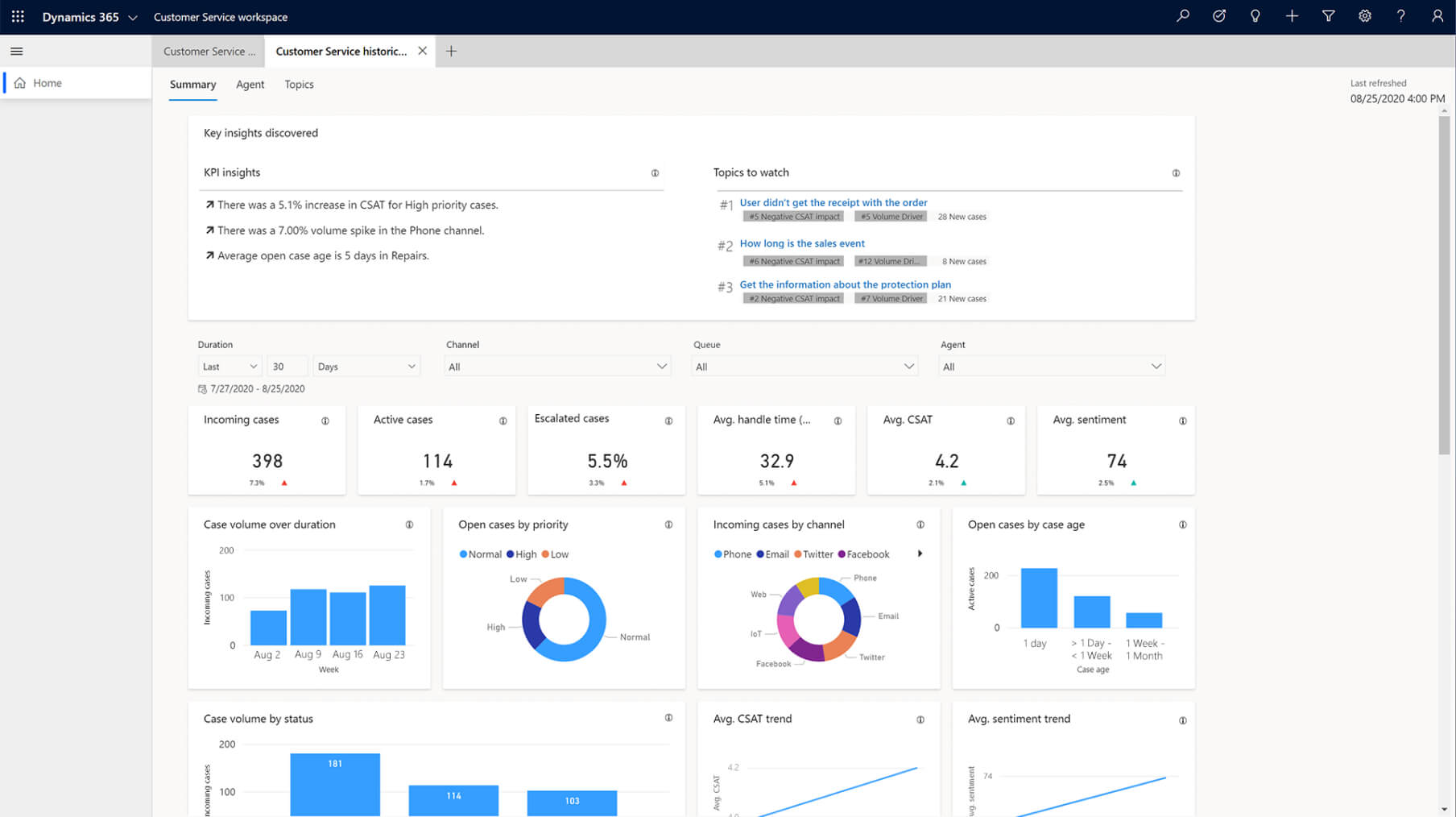 Dynamics 365 Customer Service
